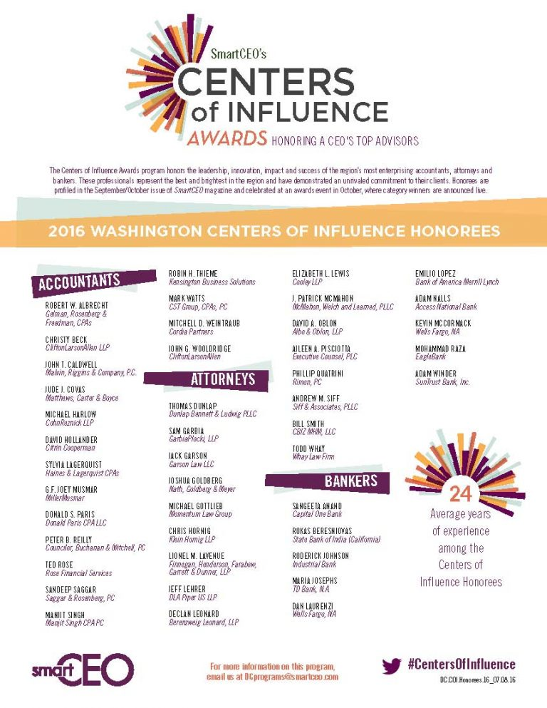 2016-centers-of-influence